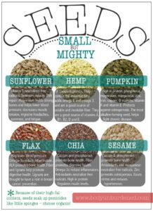 chia seeds and more